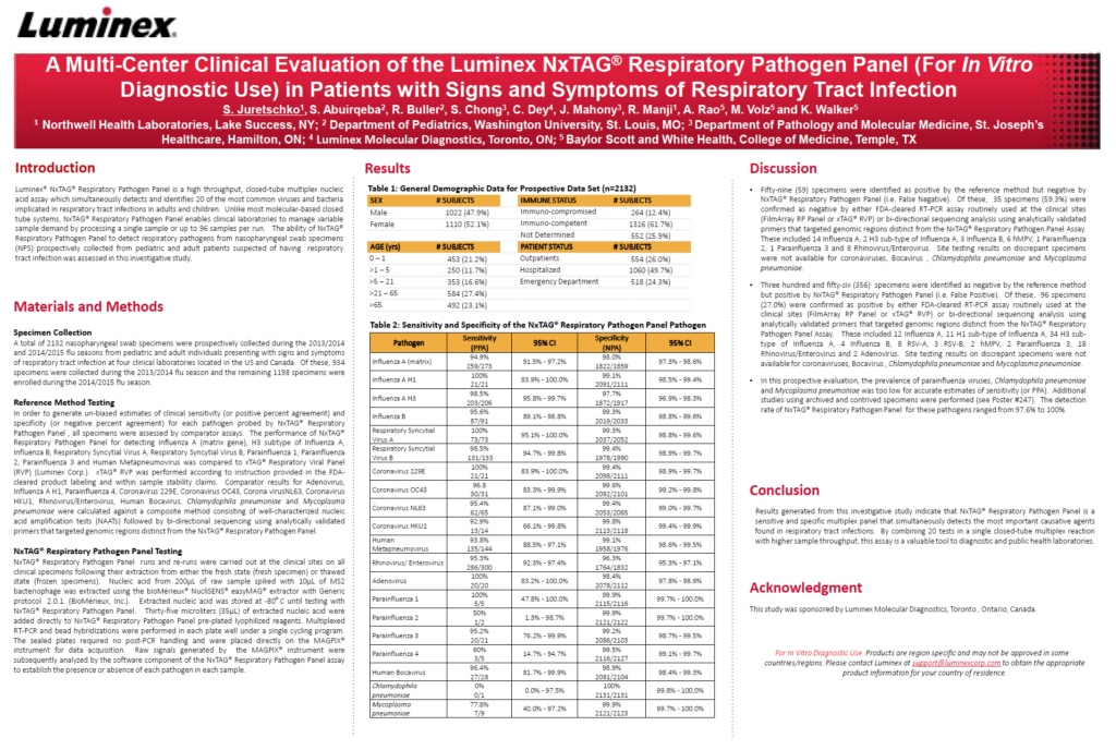 A Multi-Center Clinical Evaluation of the Luminex NxTAG® Respiratory Pathogen Panel (For IVD Use) in Patients with Signs and Symptoms of Respiratory Tract Infection Poster