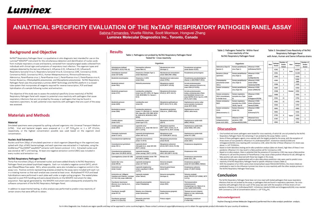 Analytical Specificity Evaluation of the NxTAG® Respiratory Pathogen Panel Assay Poster
