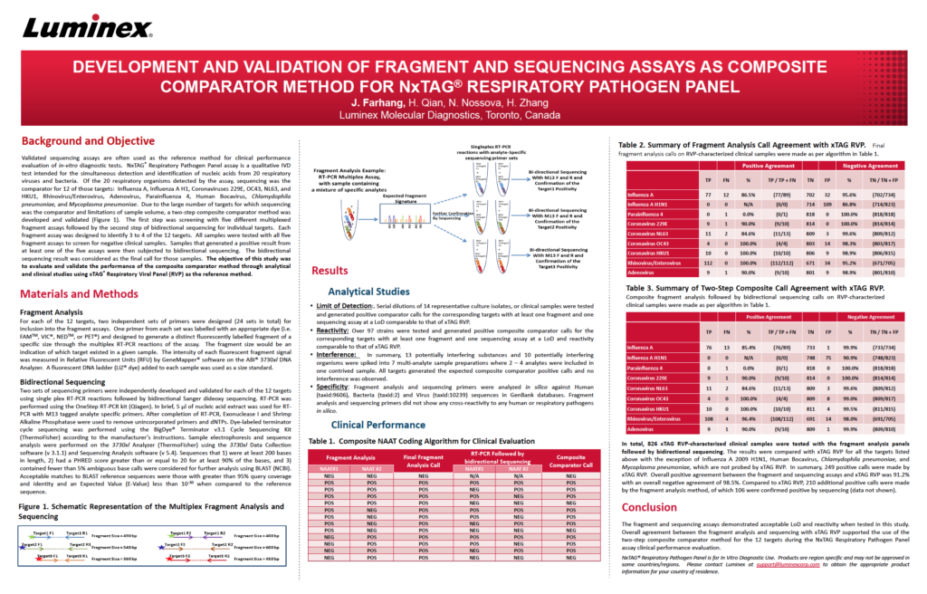 Development and Validation of Fragment and Sequencing Assays as Composite Comparator Method for NxTAG® Respiratory Pathogen Panel Poster