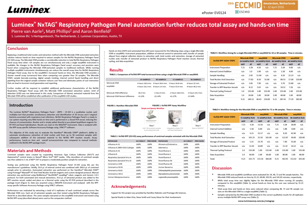 Luminex® NxTAG® Respiratory Pathogen Panel Automation Further Reduces Total Assay and Hands-on Time Poster