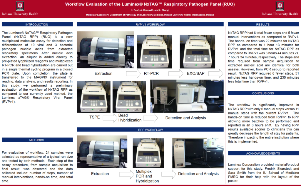 Workflow Evaluation of the Luminex NxTAG Respiratory Pathogen Panel (RUO) Poster